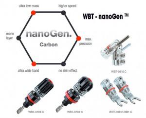 WBT présente les premiers connecteurs issus de la nanotechnologie: WBT-nanoGen™.